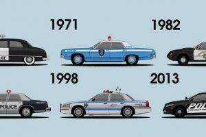 Ford cria vídeo com a evolução dos seus modelos de Polícia