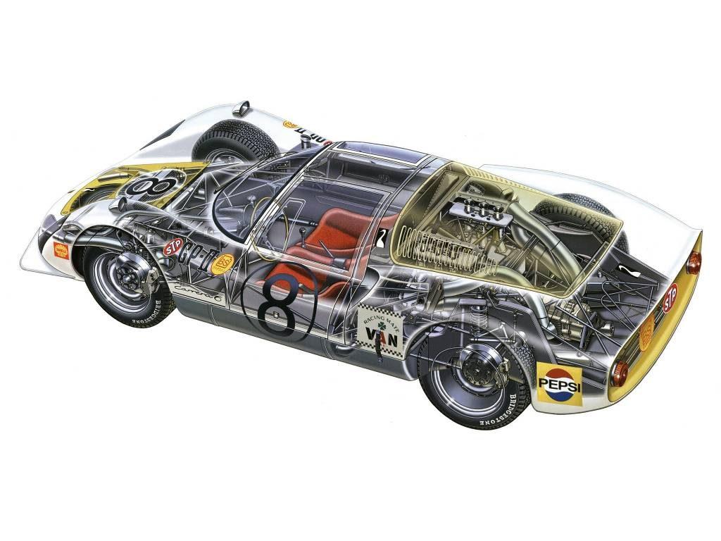O Porsche Carrera 6 ou 906, era um protótipo de competição, com carroçaria em fibra