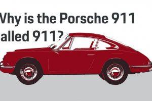 """Qual a origem do número """"911"""" da Porsche?"""